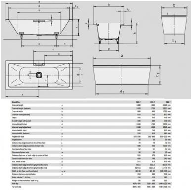 Laisvai pastatoma plieninė vonia Kaldewei Conoduo su kojomis ir uždanga 5