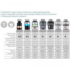 Maisto atliekų smulkintuvas InSinkErator Evolution 150