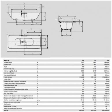 Plieninė vonia Kaldewei Asymmetric Duo ir sifonas su emaliuotais dangteliais 6