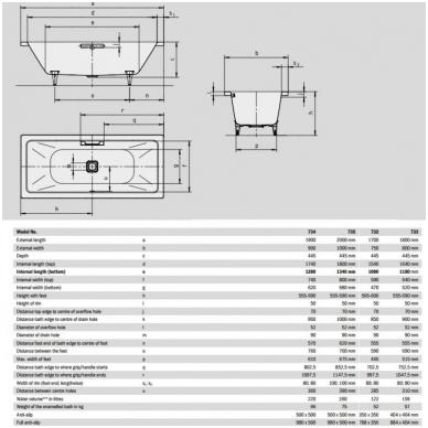 Plieninė vonia Kaldewei Conoduo ir sifonas su emaliuotais dangteliais 4