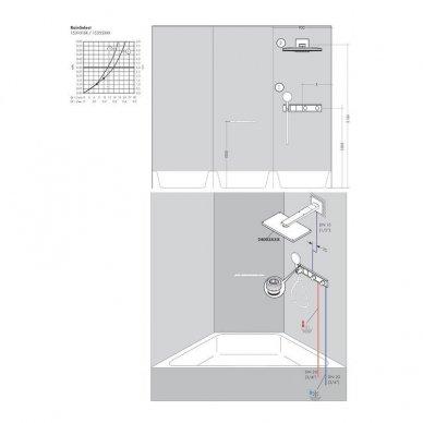 Potinkinė 2-jų funkcijų termostatinio maišytuvo dalis Hansgrohe RainSelect 3