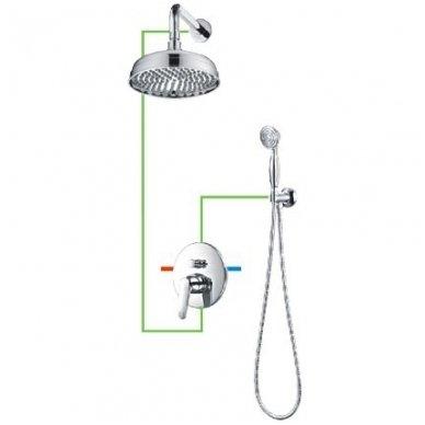Retro stiliaus potinkinė dušo sistema su stacionaria galva ir rankiniu dušu
